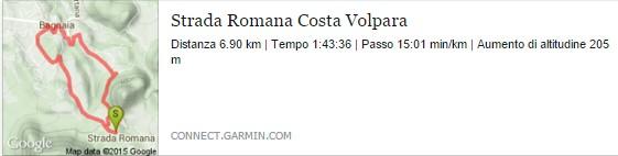 strada romana-costa volpara