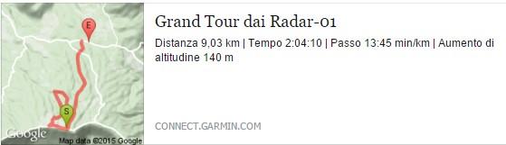 Grand Tour dai Radar 01
